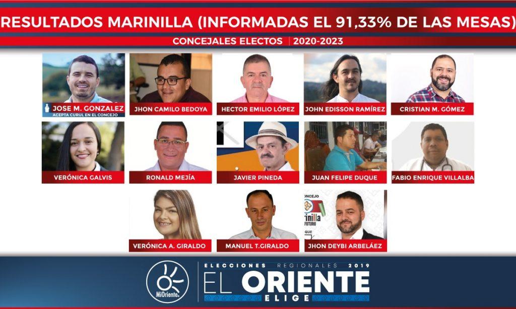 Estos serían los 13 nuevos concejales de Marinilla