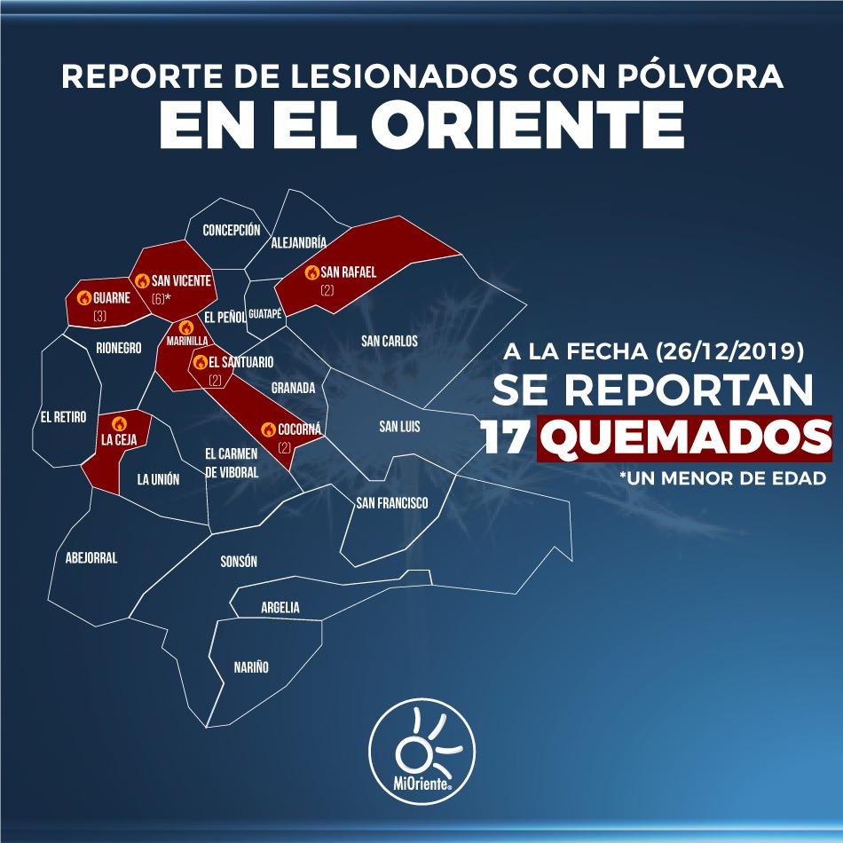 REPORTE QUEMADOS