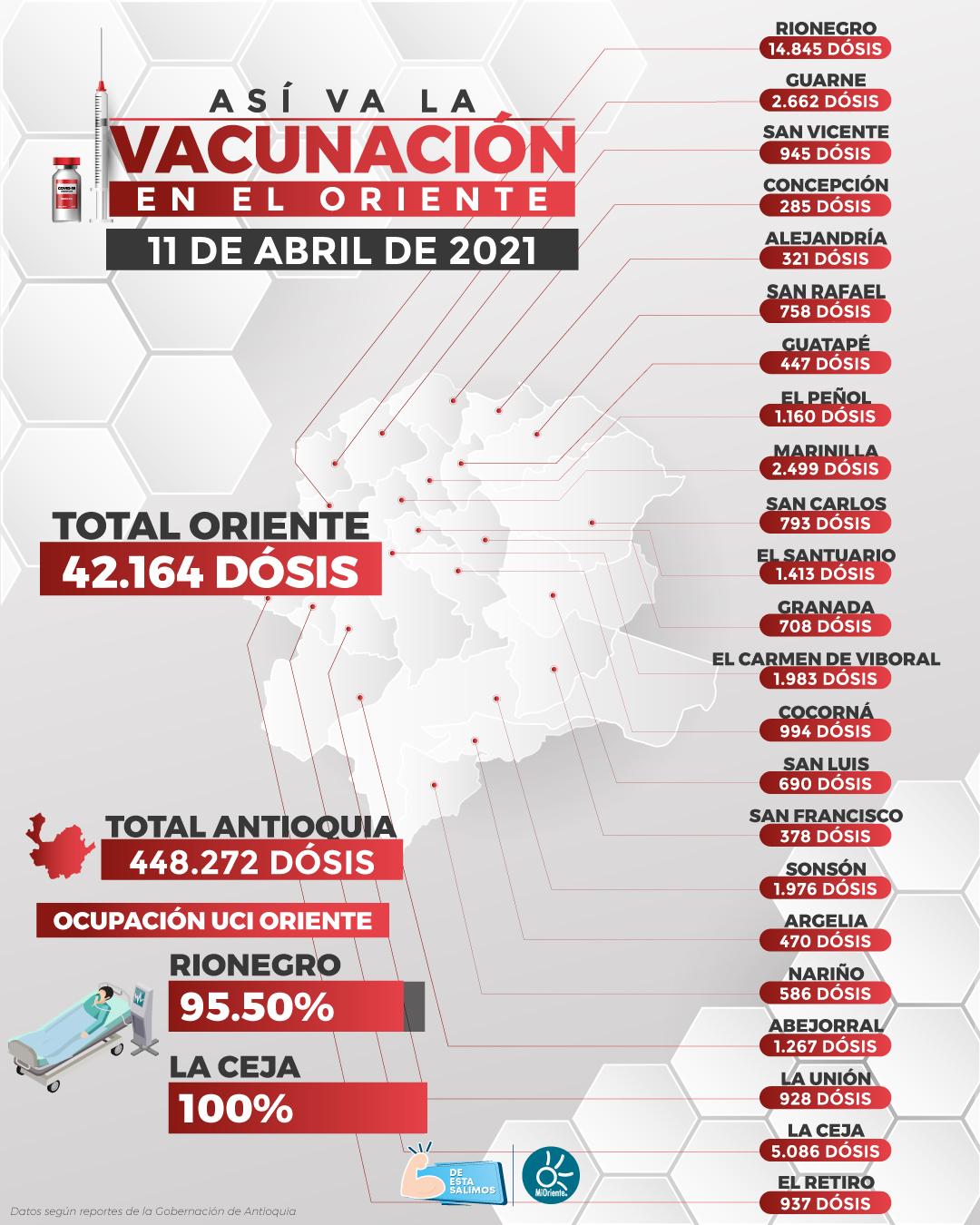 vacunacion-oriente