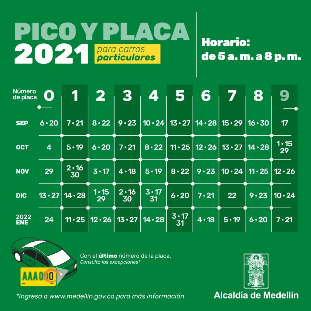 Pico y placa medellin 2021