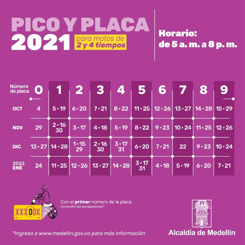 Pico y placa motos medellin 2021